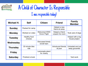 Child of Character: Responsibility Chart