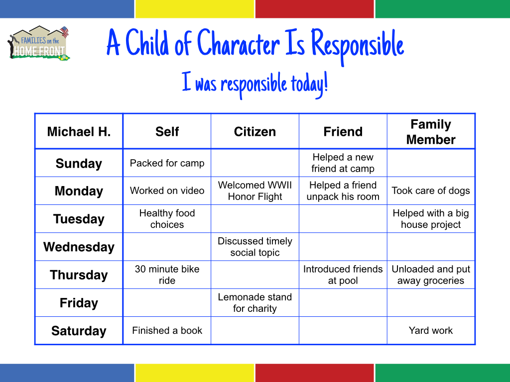 Responsibility Child of Character 062515.001